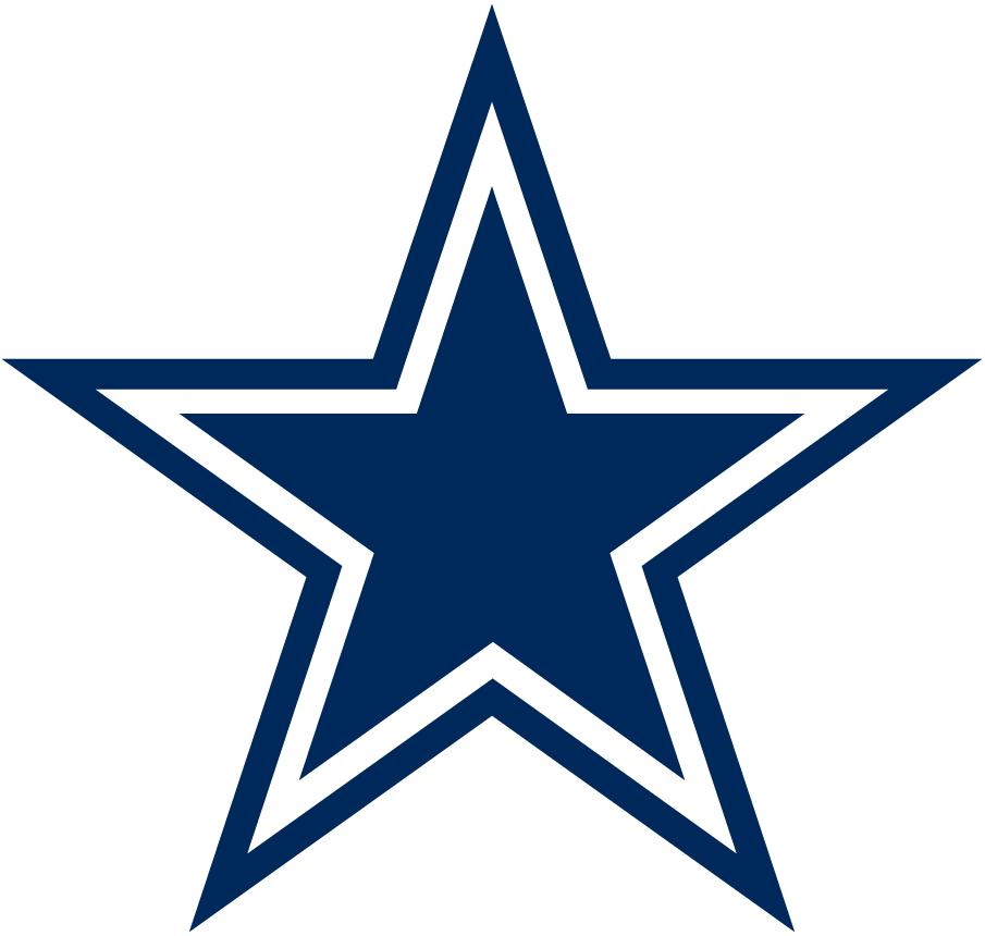 design grades for each nfl team logo enhance product development rh enhancepd com  dallas cowboys pics logos